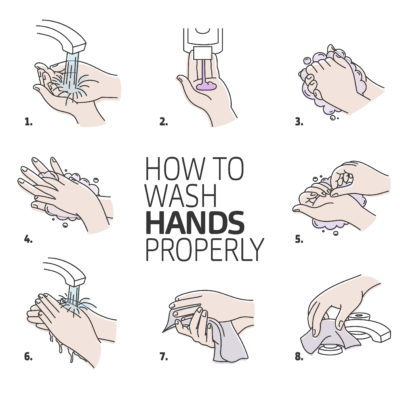 wash-your-hands-properly